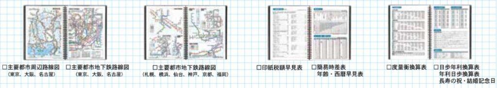 ダイアリー用路線図・高速図