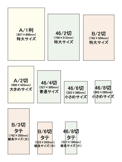 壁掛けカレンダーサイズ一覧